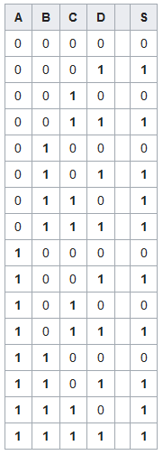 table4exemple.png